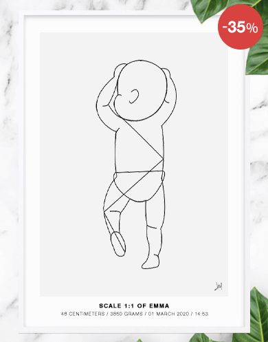Birthposter Inspiration White